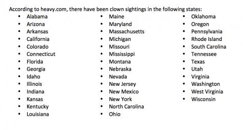 Clowning Around the United States