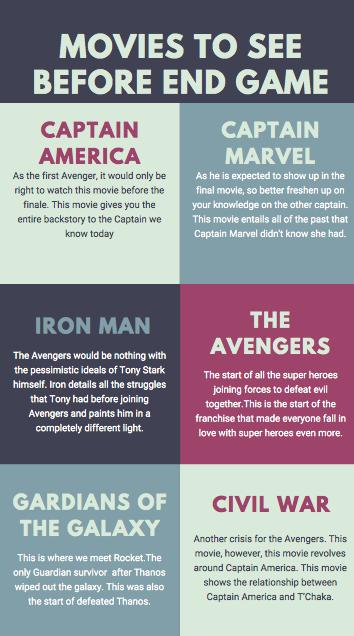 Avengers: End Game – Northmen News