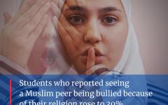 Religious faith draws discrimination